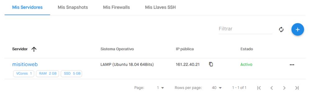 Datos del servidor recien instalado